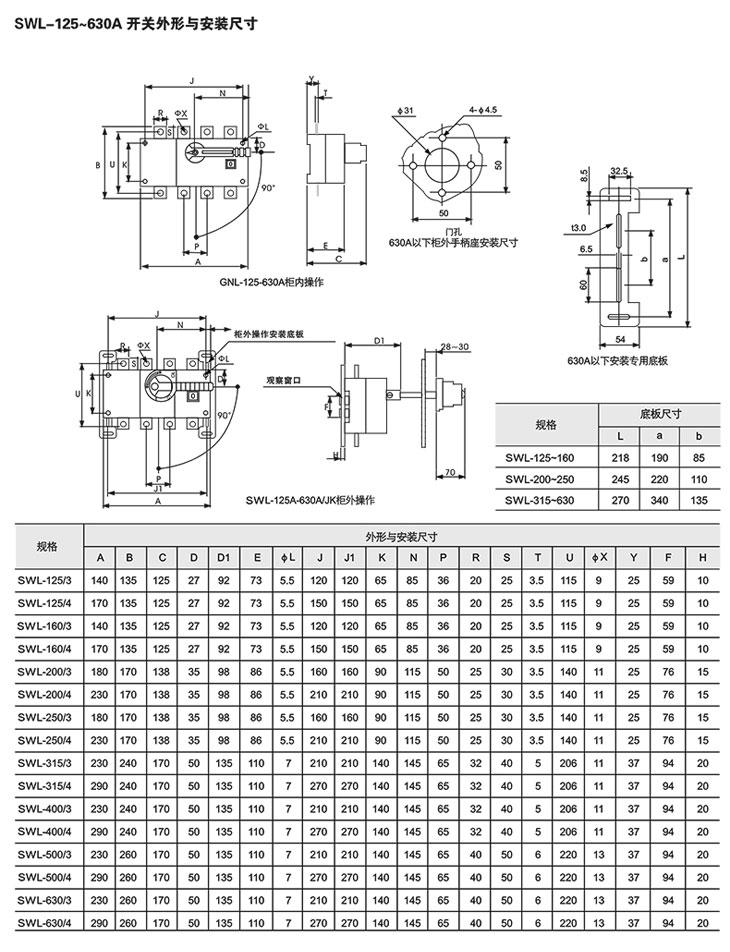 技术参数 开关简介 SWL系列负荷隔离开关适用于交流50Hz、额定电压至660V、直流电压至440V、约定发热电流至3200A的工企业配电设备中,用作不频繁接通与分断电路及电气隔离之用,广泛应用于建筑、电力、石油化工及其他行业的配电系统和自动化系统中。 SWLC侧面操作负荷隔离开关,在SWL负荷隔离开关的基础上增加了一个侧面操作机构,适用于侧面操作的接通与分断电路及电气隔离之用。 SWLZ转换负荷隔离开关,由两台SWL负荷隔离开关上下叠装或左右并装而组成,适用于双路电源的切换或两台负载设备